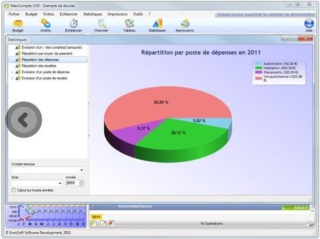 logiciel professionnel gratuit Maxicompte Fr 3.18 2013 licence gratuite Gestion bancaire et suivi budgétaire | denant | Scoop.it