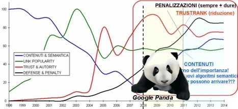 Google Panda Update - Consigli & Dritte utili per i SEO | Web Marketing | SeoGame | Scoop.it