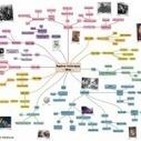 PLANS DE REVISION – La Classe d'Histoire | Des ressources pour enseigner au collège | Scoop.it