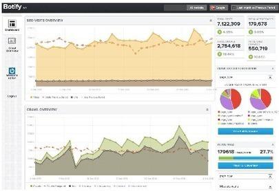 Présentation de Botify, crawler et analyseur de logs pour le SEO | seo | Scoop.it