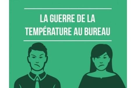 La Minute RH - [Infographie] La température au bureau : un sujet de discorde | RH EMERAUDE | Scoop.it