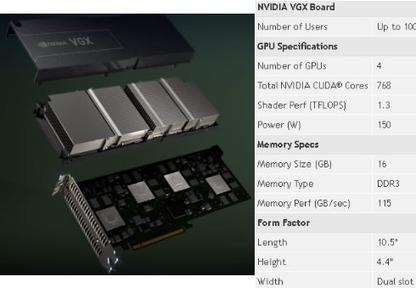 NVIDIA Unveils Cloud GPU Technologies at GTC | DRM video | Scoop.it
