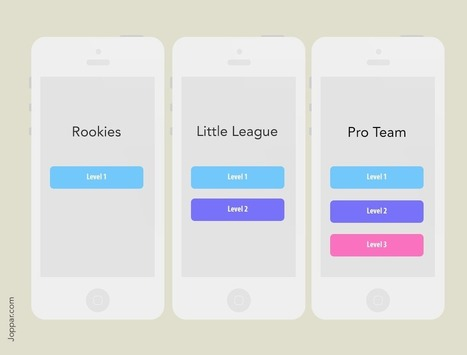 5 Ways to Boost Mobile User Engagement with Groups   iOS & OS X Development   Scoop.it