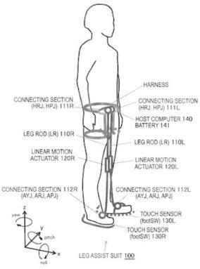 Patent Spotlight on Sony: Exercise Support Apparatus for Elderly | Age Concern | Scoop.it