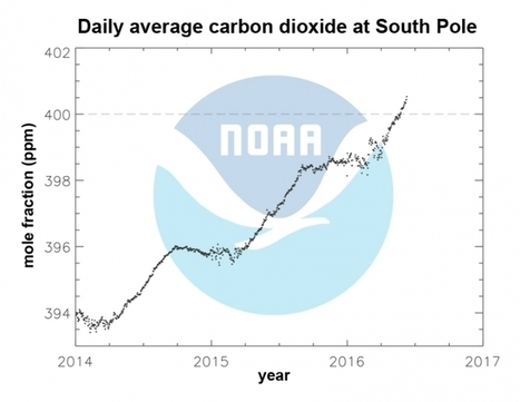 Antarctic CO2 Hit 400 PPM For First Time in 4 Million Years | Zero Waste Europe | Scoop.it