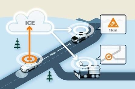Volvo tests Cloud-based V2V ice warning concept   automobile engineering   Scoop.it