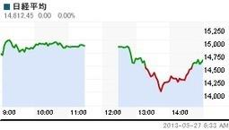 外資系証券経由の注文状況は差し引き250万株の買い越しとの観測=市場筋   マネーニュース   最新経済ニュース   Reuters   bessalama   Scoop.it
