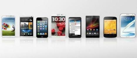 Top 5 Latest Smartphones - I4U News | All | Scoop.it
