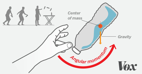 The complex physics of that viral water bottle trick, explained | PhysicsLearn | Scoop.it