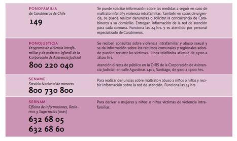 Padres, Madres, Cuidadores « Chile Crece Contigo | #hombresporlaigualdad | Scoop.it