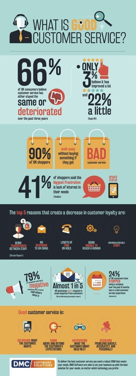 The Top 5 Things that Kill Customer Loyalty | Marketing Technology | New Customer & Employee Management | Scoop.it