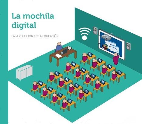 Los 10 elementos imprescindibles para un proyecto de mochila digital | Educacion, ecologia y TIC | Scoop.it