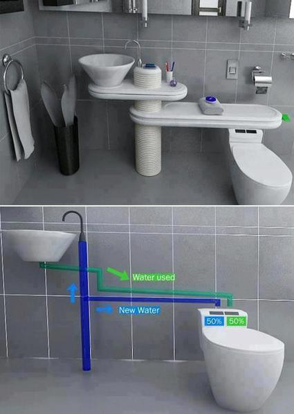 Durable et écolo le WC eau recyclée | aquarium | Scoop.it