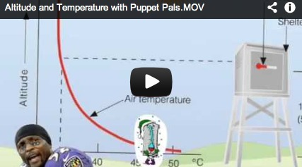 """Great"" Curricular Use of Puppet Pals « techchef4u 