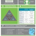 Blended Learning Infographic: 10 Trends - e-Learning Infographicse-Learning Infographics    e-Learning Bookmarking Service - e-Learning Tags   Technology for Education   Scoop.it