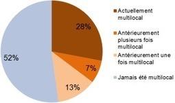 En plusieurs endroits tu logeras.  1/4 de la population en Suisse habite plus d'un logement | Multilocalité | Scoop.it