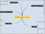 Cartes heuristiques à l'école primaire - Mind Map | Cartes mentales | Scoop.it