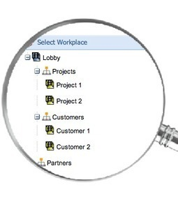 Coordination and collaboration   Collaboration, Project & file Management   Scoop.it