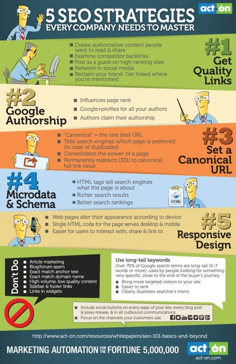 Infographic: The five most important SEO tactics? | Management | Scoop.it