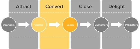 Lead Generation Companies-Boosting Up The Sales Of Your Online Campaign | Business | Scoop.it