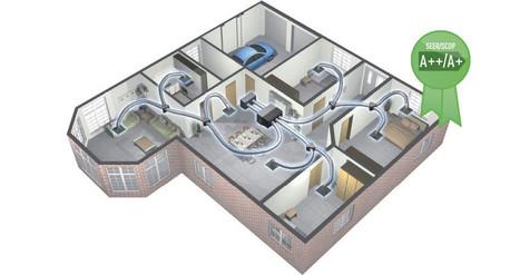Nuevo PACi Elite y PACi Standard - Panasonic - Calefacción y Aire Acondicionado | PANASONIC | Scoop.it