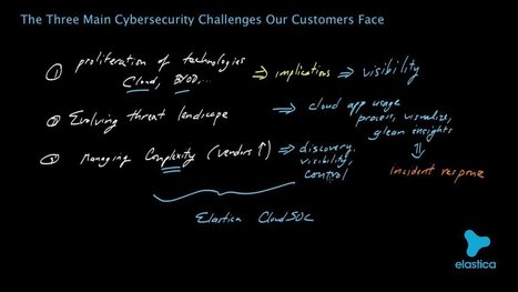The Three Main Cybersecurity Challenges Our Customers Face - Elastica | cloudsecurity | Scoop.it