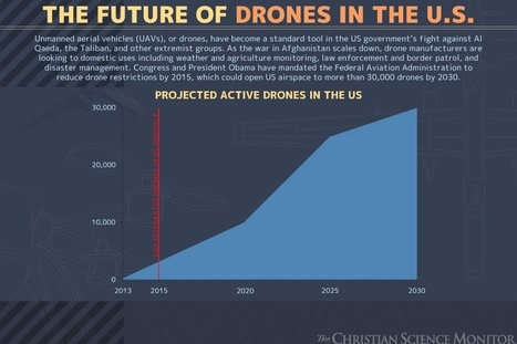 The future of drones in the US | National Security | Scoop.it
