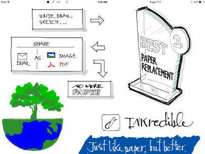 This New Handwriting App For iPad Promises To Be Quite INKredible | Instructional Technology | Scoop.it
