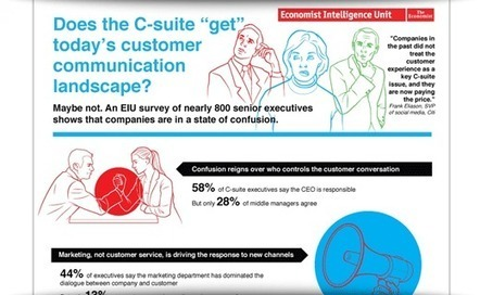 Getting Closer To The Customer [Infographic] | Designing design thinking driven operations | Scoop.it