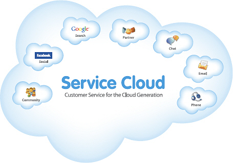 Salesforce Service Cloud Recognized as a Leader in Customer Service by Independent Research Firm | PRNewswire | Rock Hill Herald Online | Easy Ways To Get Your Own List | Scoop.it