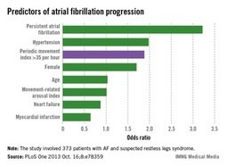 Number of restless leg movements during sleep may predict AFib progression | The Atrial Fibrillation Independent Post | Scoop.it