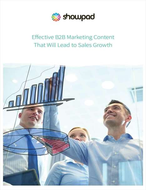 Effective B2B Marketing Content That Will Lead to Sales Growth | Social Media | Scoop.it