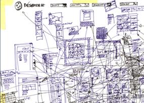 La ligne de vie, outil de réorganisation | Chroniques d'antan et d'ailleurs | Généalogie & organisation | Scoop.it