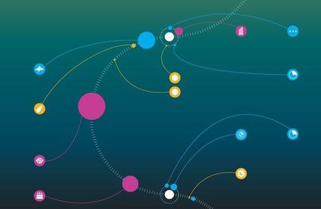 Timeline of the Far Future — Information is Beautiful | Post-Sapiens, les êtres technologiques | Scoop.it