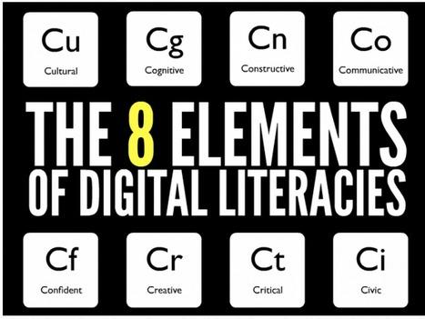 The 8 Pillars of Digital Literacies | Wandering Eye | Scoop.it