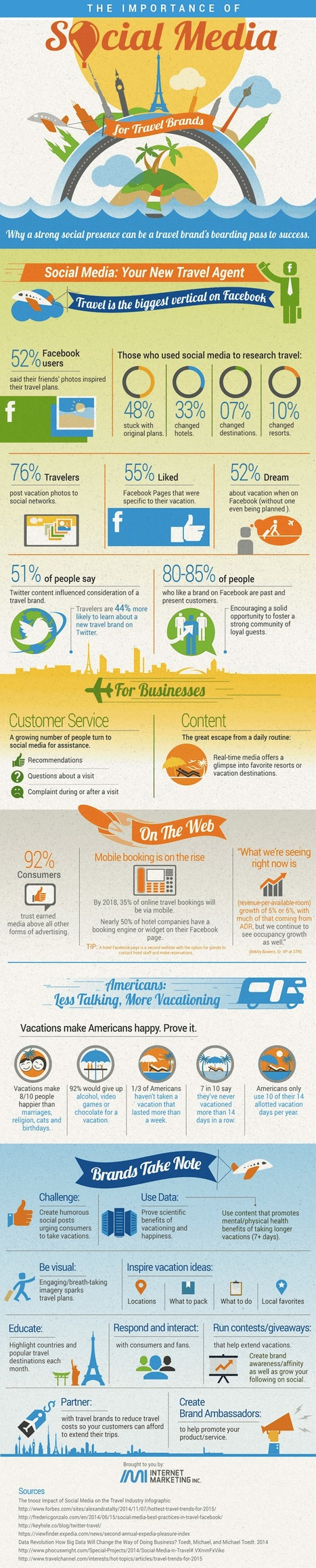 #SocialMedia and #Travel Go Hand in Hand #Infographic | Turismo&Territori in Rete | Scoop.it