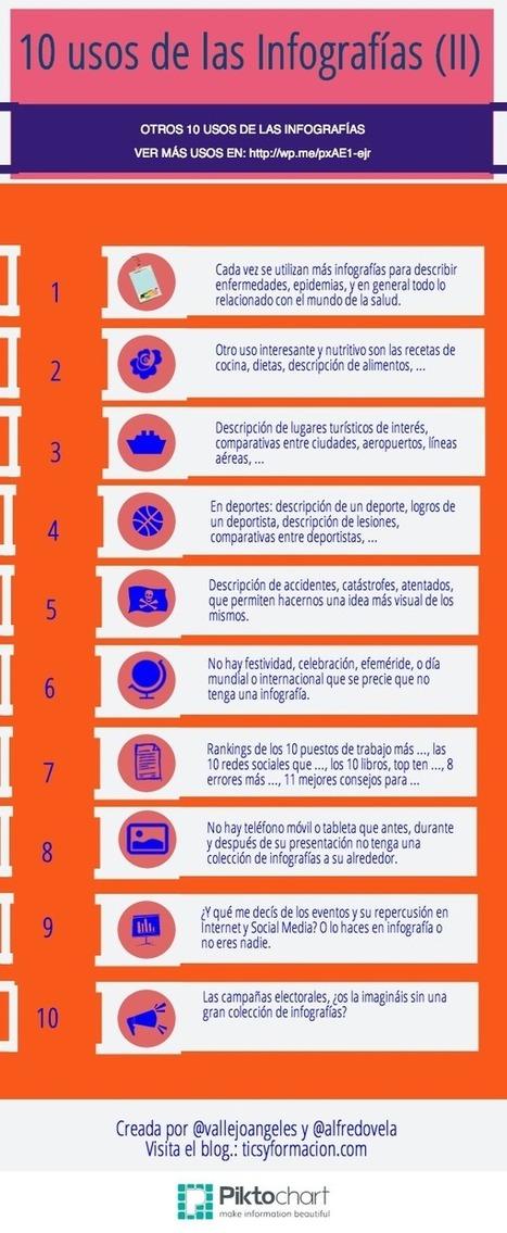 10 usos actuales de las infografías (II) | Escritura Academica | Scoop.it