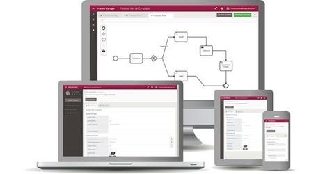 Optimizando las tareas encadenadas y recurrentes | Sistemas de Producción II | Scoop.it