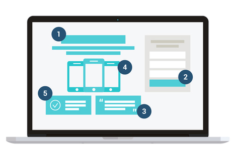 4 Landing Page Mistakes You Cannot Afford | Designbeep | Yudiz Solutions Private Limited | Scoop.it