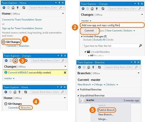 Create, Connect, and Publish using Visual Studio with Git   mvc   Scoop.it