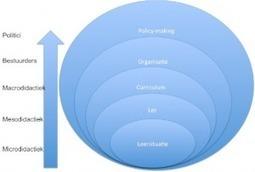 Onderwijsinnovaties via organisatieherontwikkeling? | Onderwijsinnovatie | Scoop.it