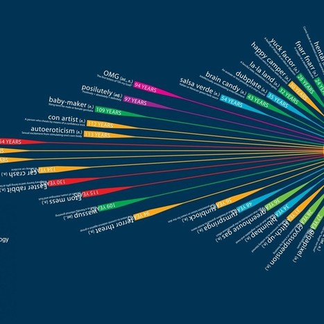 Infographic: words waiting to be added to the Oxford English Dictionary (Wired UK)   literati   Scoop.it