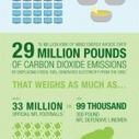 Super Bowl 2012 = Greenest Super Bowl Ever? | green infographics | Scoop.it