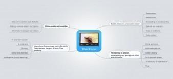 (Bijna) alles over video voor leren - Ennuonline | Zuyd2.0 | Scoop.it