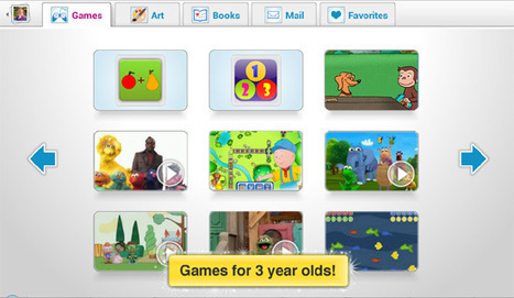 9 Best Android Apps For Kids 2014 - All Techno Blog | Edtech PK-12 | Scoop.it