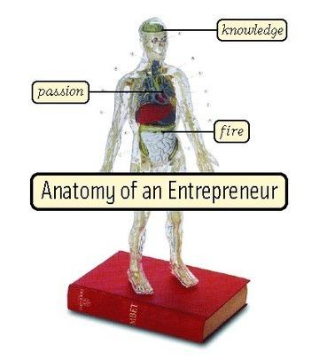 The 4 Characteristics All Entrepreneurs Possess   Entrepreneurship in the World   Scoop.it
