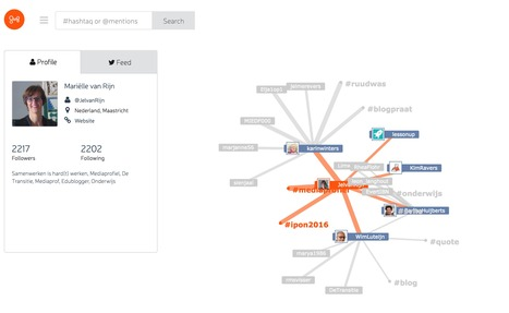 Mentionmapp | Visualisatie-tools Social Media | Scoop.it