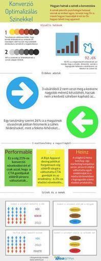 Infógrafika: Hatékony Konverzió Optimalizálás Színekkel | Keresőoptimalizálás, SEO, ASO, SEM, SMM, PPC, E-commerce, Wordpress Plugins | Scoop.it