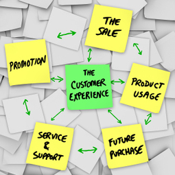 Are You Focused on Customer Service or Customer Success? Your Mindset Makes All the Difference | Blanchard Research and Training India | Scoop.it
