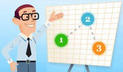 Стандарди компетенција за професију наставника | Osnovi programiranja | Scoop.it